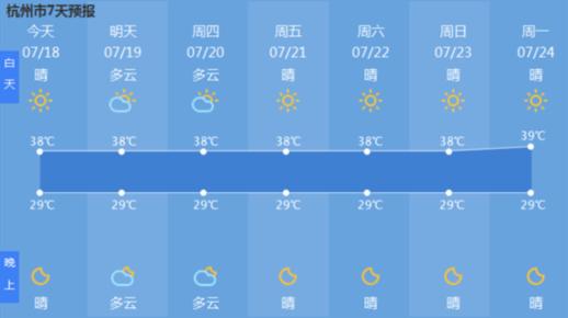 杭州气象局