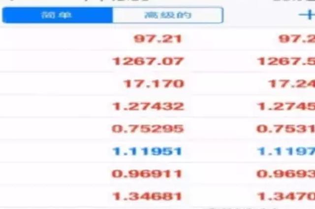 宁波1小区业主群混进投资高手 有人被骗90多万(图)