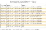 杭四大行昨天带头上浮房贷利率 首套房贷基准上浮