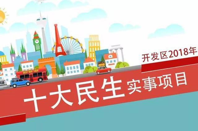 杭州下沙今年要做这十项民生实事 件件和你我有关