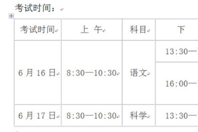 本周末将进行中考 杭州余杭区交通管制方案了解下