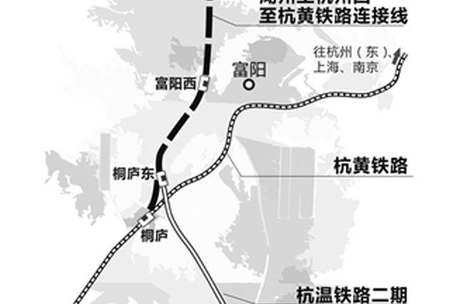 湖州至杭州西站至杭黄铁路连接走向确定 2022年建成