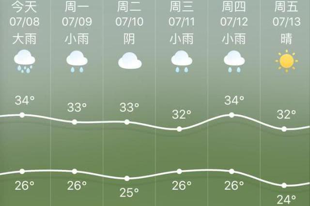 今明两天浙江降水强度将减弱 局部仍有雷电大风