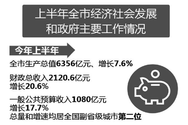 杭州上半年经济社会发展情况:人才流入率居全国首位
