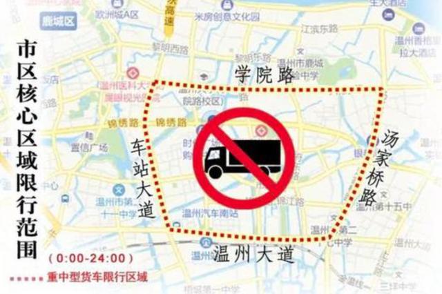 11月10日起温州市区核心 重中型货车24小时禁止通行