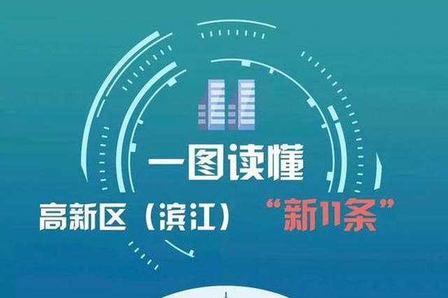 一图读懂 杭州滨江发布新政11条支持民营企业发展