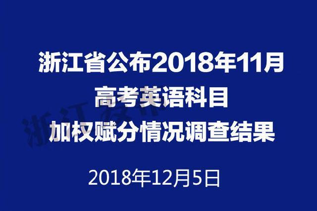 浙江省公布高考英语科目加权赋分情况调查结果