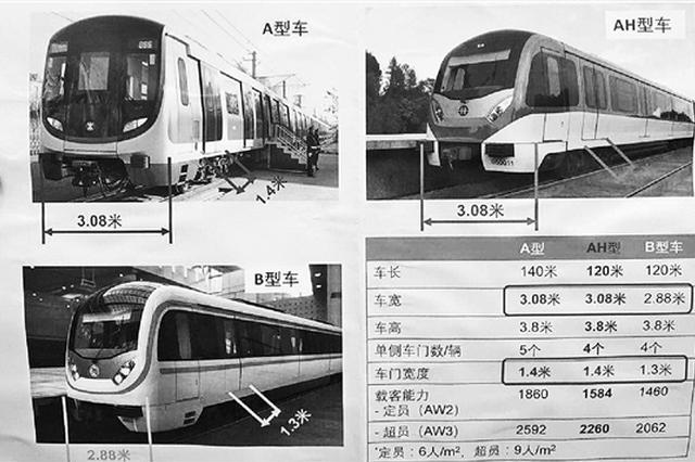 杭州地铁5号线新车来了 将有61列AH型列车上线运营
