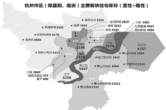 2019杭州有多少新房可卖 市区住宅库存或达14.8万套