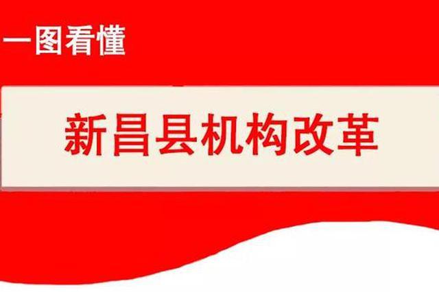 绍兴新昌县机构改革方案发布