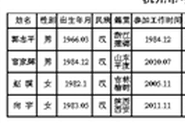 杭州拟提请任命审判职务和法律职务人员任前公示通告