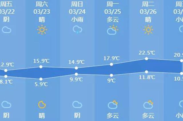杭州市区气温一路狂跌15℃ 这次的大降温才刚刚开始