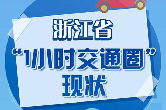补齐短板 2022年浙江实现省域市域城区1小时交通圈