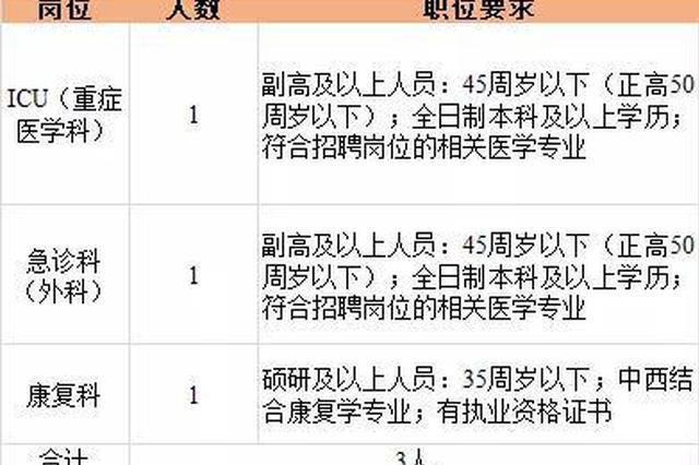 杭州20多家事业单位正在招人 100多个位置虚席以待