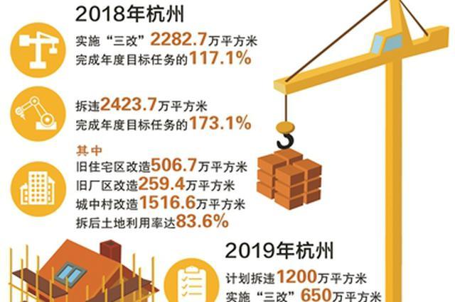 杭州今年要争创无违建市 杭黄铁路将形成美丽风景线