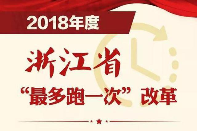 2018年浙最多跑一次改革先进集体和先进个人名单出炉