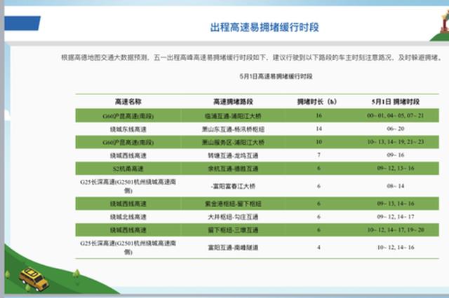 五一小长假杭州出行预测 全国最热门景区西湖居首