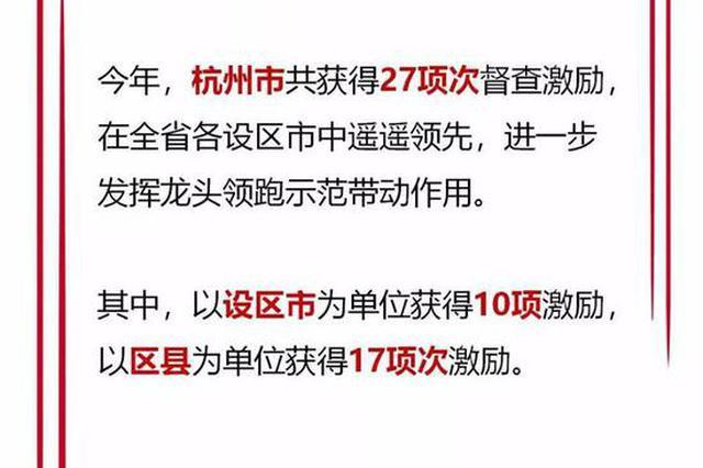 浙首次通报督查激励工作 杭州获27项次激励全省第一