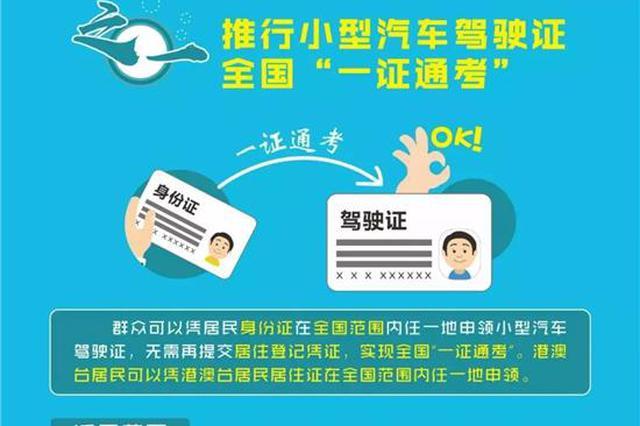 浙江考换驾照的人注意 一系列便民措施6月1日起实施
