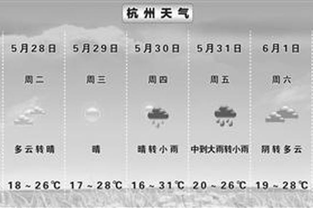杭城本周晴朗和凉爽并存 阳光回归最高温不超过31℃