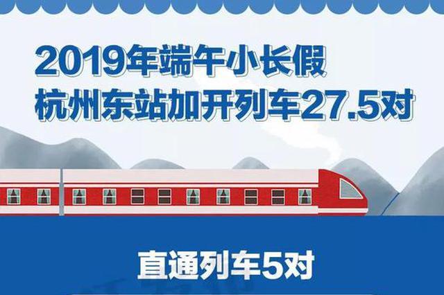 端午小长假高速不免费 杭州站加开33.5对旅客列车