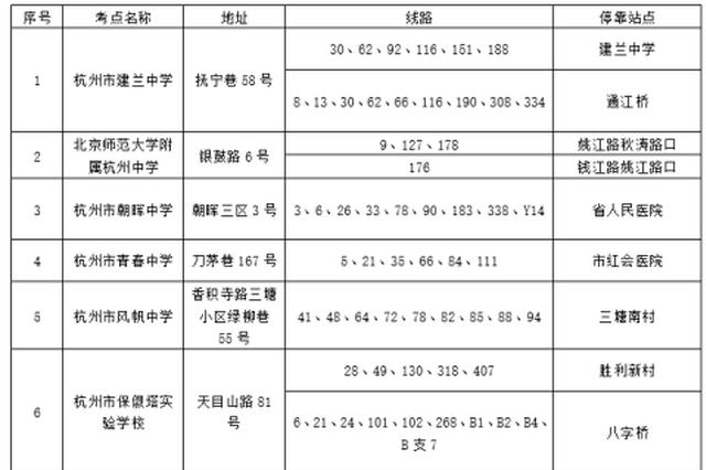 满足考生需求 杭公交将增加经过考区线路的运力配备