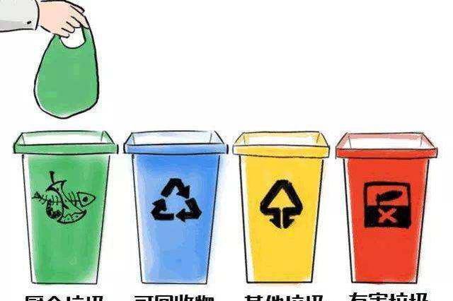 杭生活垃圾分类有变化 丢错垃圾可能会记入信用档案