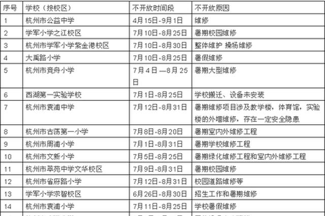 暑假期间杭州西湖区部分学校体育场地暂停对外开放