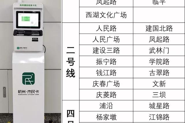 杭州下周三起停充这5类公交卡 并将陆续停止地铁使用