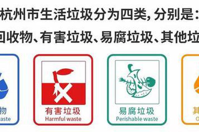 杭州生活垃圾新标准今起正式实施 处罚力度加大