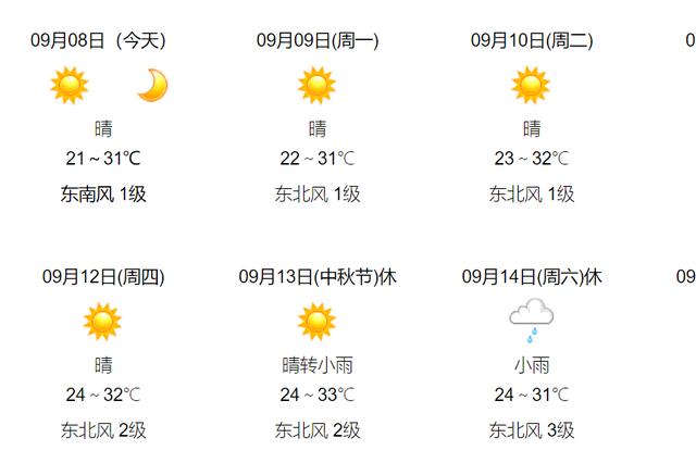 台风玲玲已北上 杭州未来7天气温较舒适