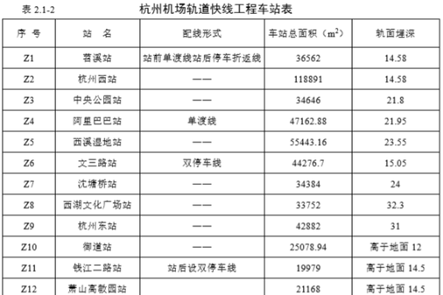 杭州地铁远期规划出炉 机场快线2019年开工2022年通车