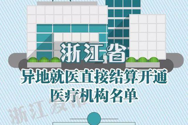 浙583家医疗机构开通异地就医直接结算 跨省住院528家