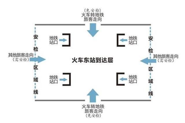 9月25日起 杭州东站铁路换乘地铁将开启免检模式