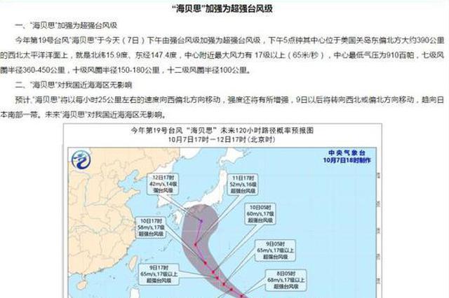 弱冷空气即将到货 杭州接下来的天气太刺激(图)