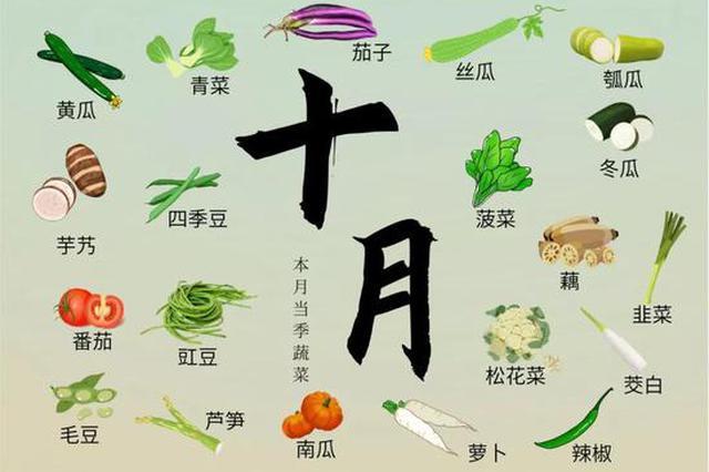 刚过完节杭州又新出了份排片表 超级实用快看过来