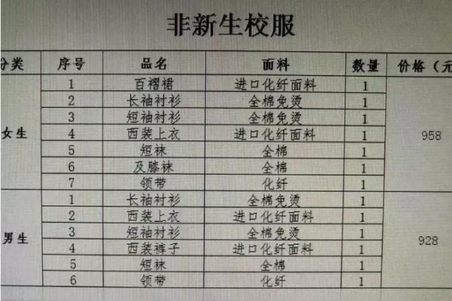 杭州家长怒发帖 学生配合学校装修风格要重新买校服