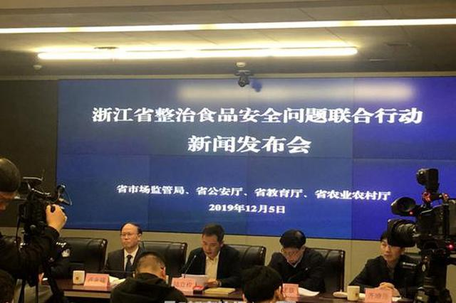 浙江重查食品安全问题 四部门开展联合行动重拳整治