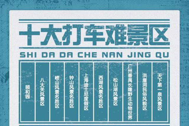 全国百大打车难地点出炉 杭州你猜是哪里