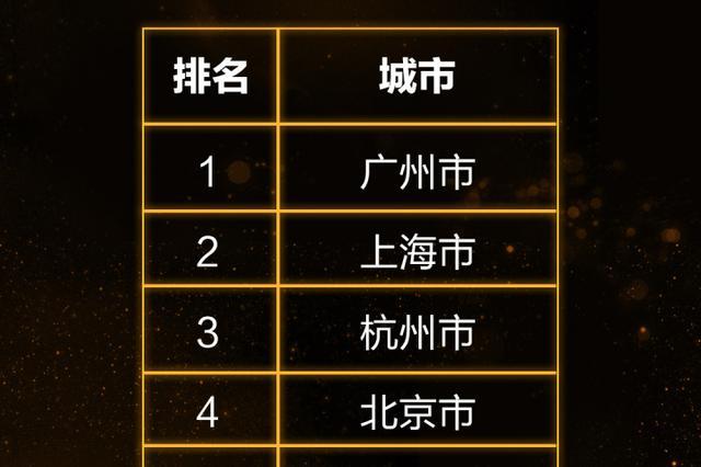 四季青龙翔桥丝绸城 杭州小店经济热力进全国第三