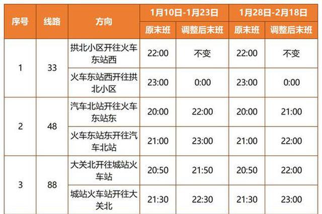 下周六起 杭州长睦丁桥滨江区居民可坐快线到火车东站