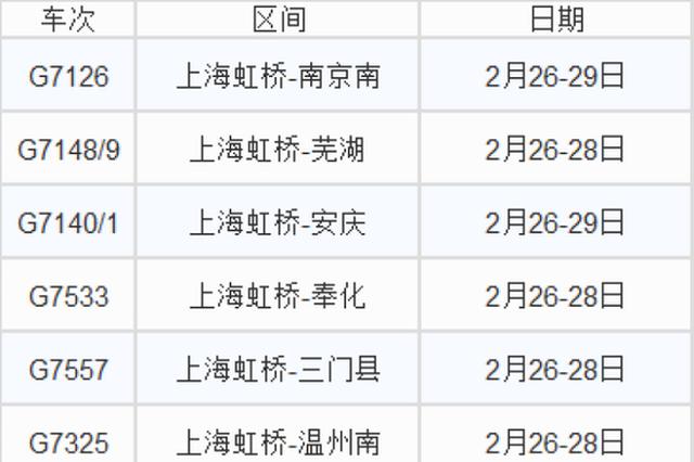 杭州开往温州安徽河南方向多列铁路列车恢复运行
