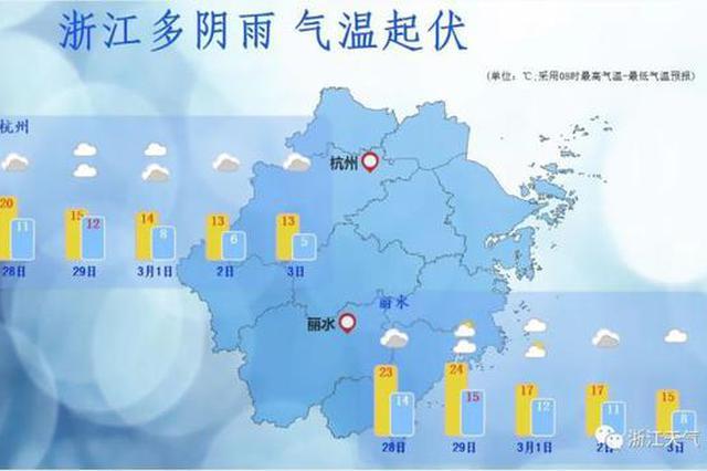 浙江连续阴雨模式开启 又要过上晴为何物的日子了
