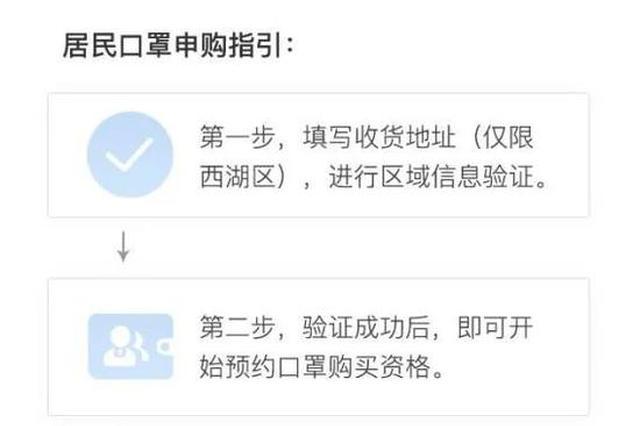 每日20万只口罩 杭州西湖区全体居民均可申购