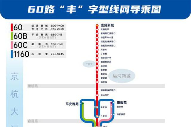 杭首创丰字型公交线网 城北多小区居民去地铁站更方便