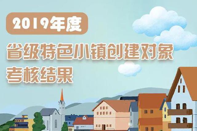 有优秀有淘汰 浙江省级特色小镇2019年度考核结果出炉