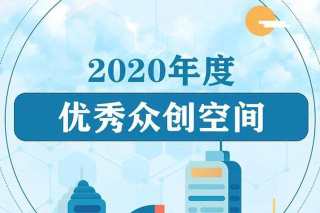 一次性奖励50万元 浙江这些单位获2020年度省级优秀