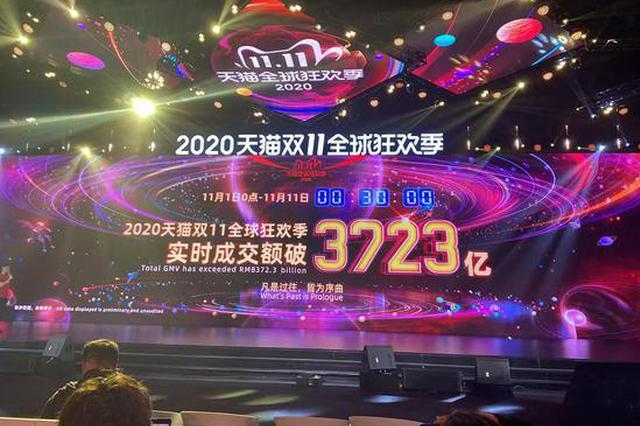 天猫双十一破3723亿 杭州姑娘收到500元红包后崩溃