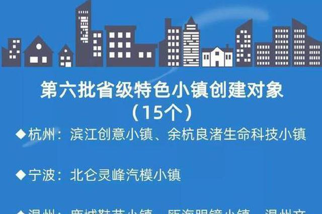 省级特色小镇创建培育名单公布 北仑灵峰汽模小镇上榜