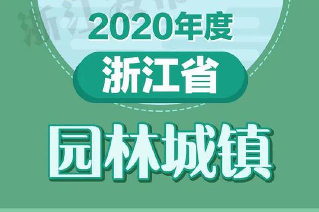 海曙区高桥镇获评省级园林城镇 全市两个入选城镇之一
